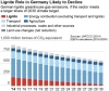Analysis: Gamble for compensation over Germany's lignite exit