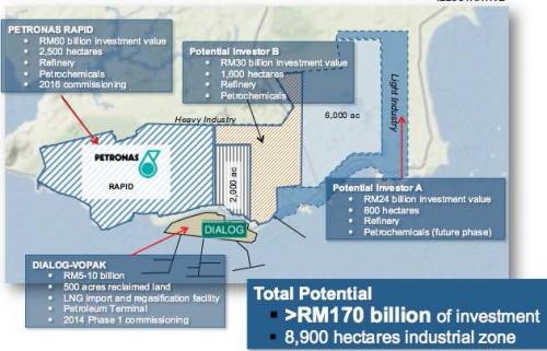 Petroleum Engineering b3st buy near me