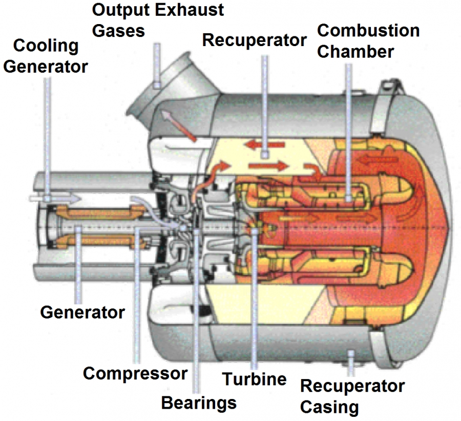 the market for gas turbine electrical Brooklyn, ny -- (sbwire) -- 09/06/2018 -- qyresearchreports include new market research report global gas turbine electrical power generation market professional survey report 2018 to its huge.