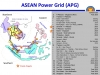 'Bold policies' needed for greener power mix in ASEAN