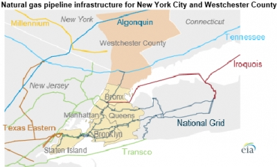 Con Edison limits gas service in NYC area due to pipeline constraints