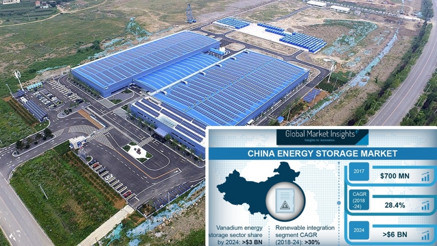 Vanadium – cheap resource for China-made energy storage