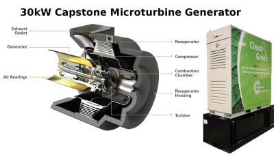 Capstone wins U.S. patents for use of high-flame speed fuels