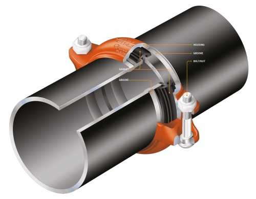 Grooved mechanical couplings cut installation time by