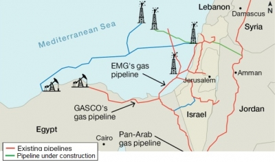 Gas pipelines between Israel, Jordan and Egypt