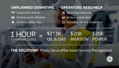 GE launches Predix ServiceMax to help reduce unplanned downtime