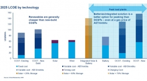 Battery costs to fall 50% – start displace gas power
