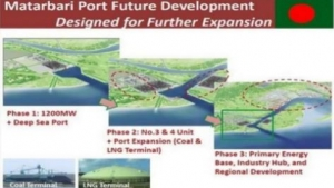 The Matarbari port development includes an LNG import terminal
