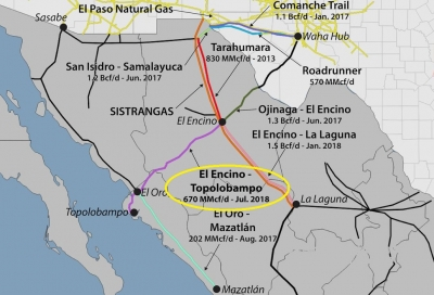TransCanada places in service key Mexican gas pipeline