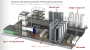 Highview's proprietary technology aims to bolster gas peaking power plants
