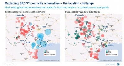 Renewables cannot replace ERCOT's coal power supply