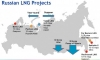 Russia reviews pipeline-based exports model, turns to LNG instead