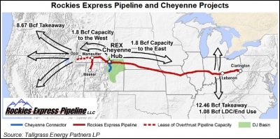 Enagás buys stake in Tallgrass, operator of Rockies Express Pipeline