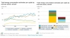 EIA launches State Energy Portal with interactive, customizable charts
