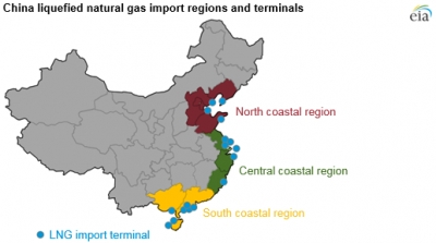 Map of China's LNG import terminals