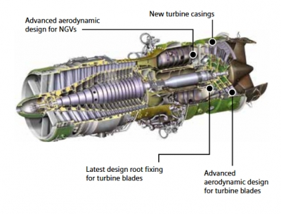 Illustration of a Siemens SGT-A20 AV gas generator