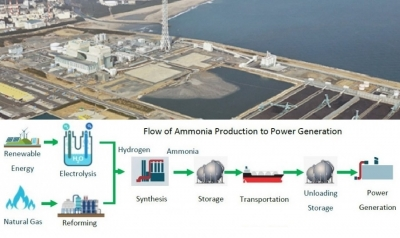 JERA accelerates ammonia co-firing to reach zero emissions by 2050