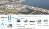 Marubeni looks into ammonia co-firing at thermal plants in Japan