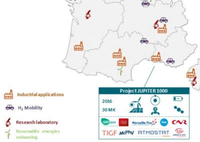 Engie's Jupiter power-to-gas project