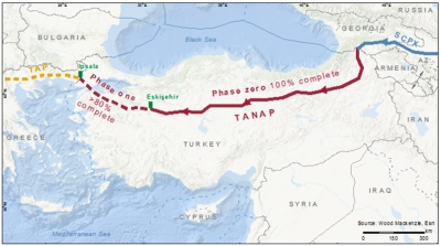 Timely TANAP launch poised to realize Turkey's gas hub ambitions