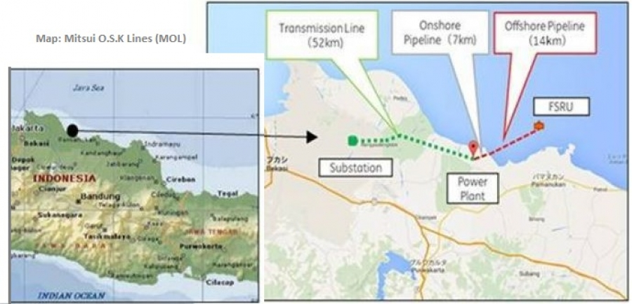 MOL to build and finance LNG-based power project in Jawa - Gas To