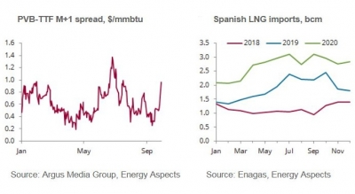 Spanish PVB hub provides best netback in Europe for US LNG
