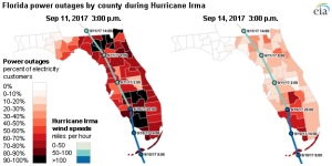 Source: EIA based on data from Florida Division of Emergency Management and NOAA National Hurricane Center